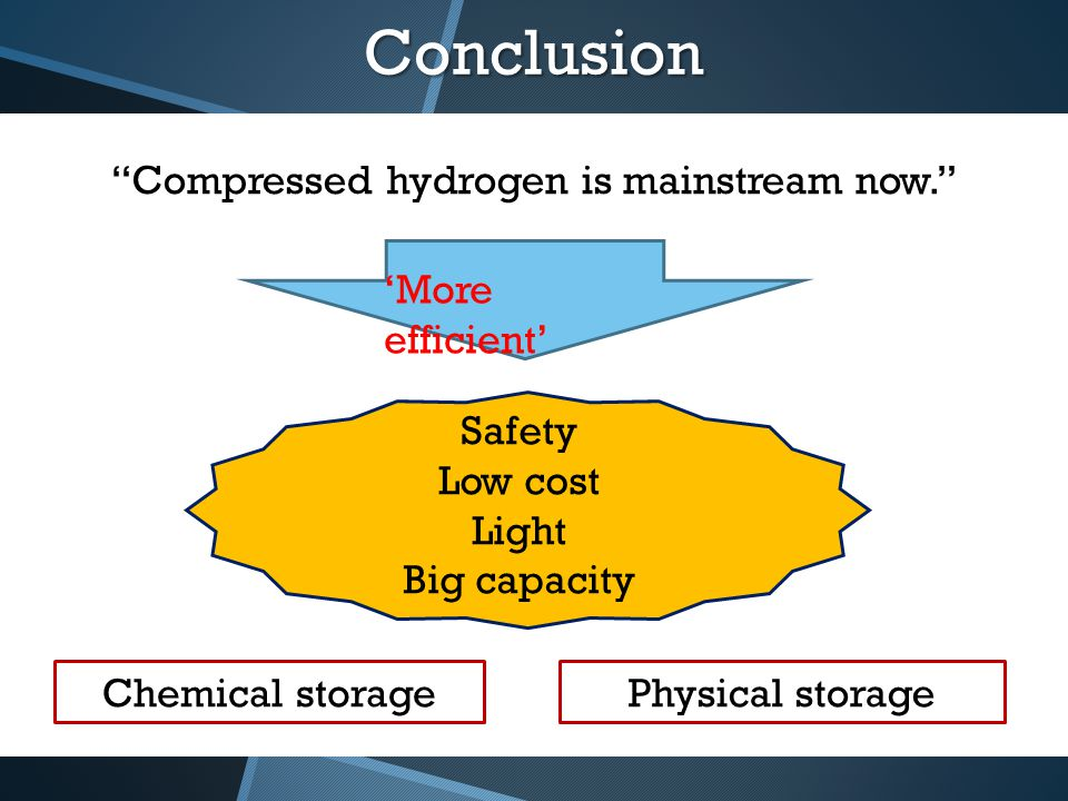 "Conclusion ""Compressed hydrogen is mainstream now."" 'More efficient' Chemical storagePhysical storage Safety Low cost Light Big capacity"