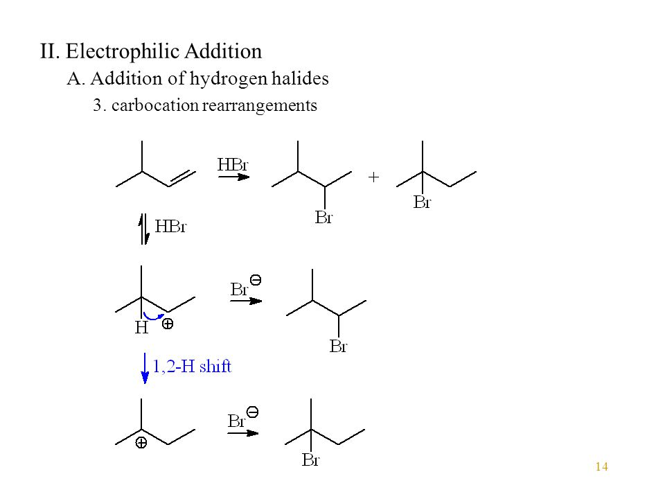 14 II. Electrophilic Addition A. Addition of hydrogen halides 3. carbocation rearrangements