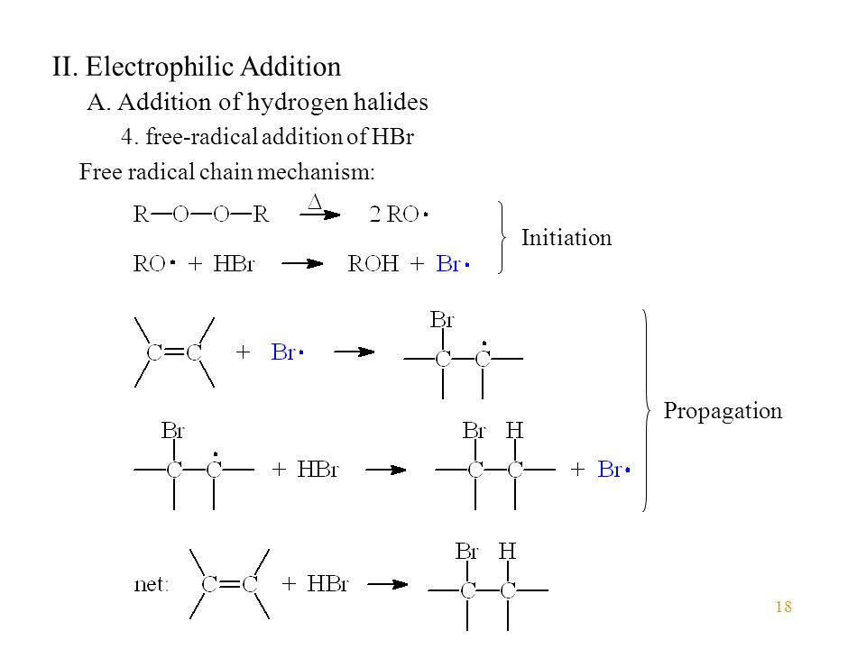 18 II. Electrophilic Addition A. Addition of hydrogen halides 4. free-radical addition of HBr Free radical chain mechanism: Initiation Propagation