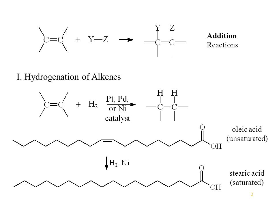 2 I. Hydrogenation of Alkenes Addition Reactions oleic acid (unsaturated) stearic acid (saturated)