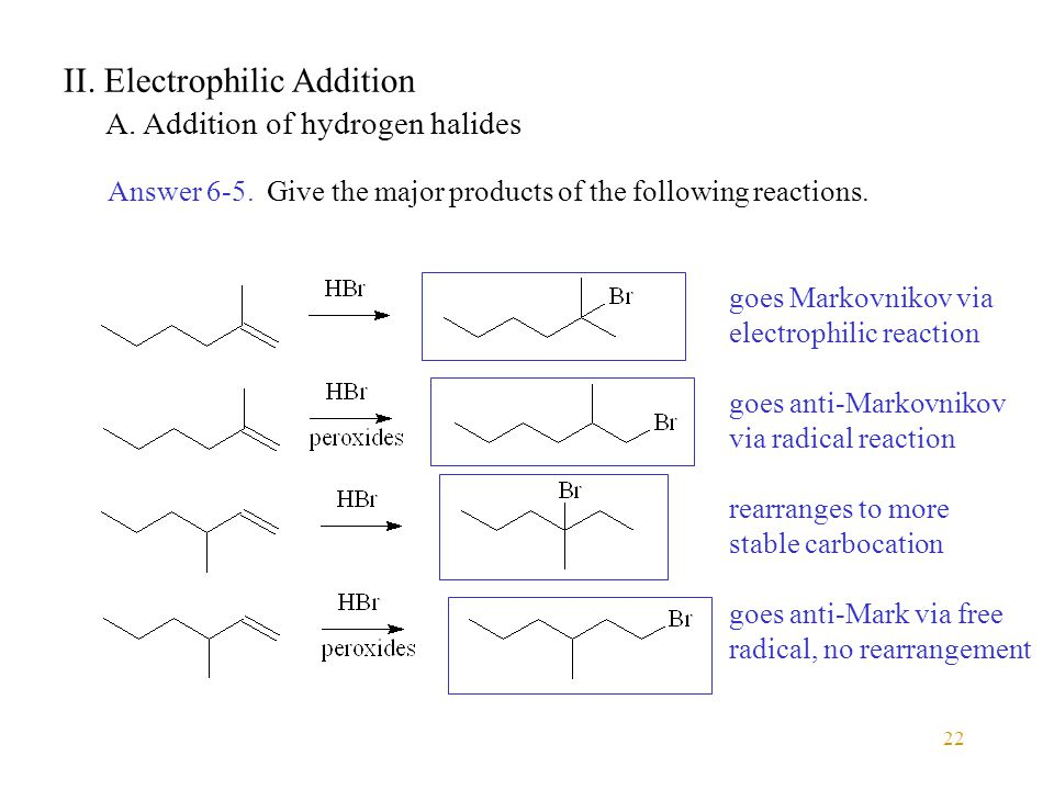 22 II. Electrophilic Addition A. Addition of hydrogen halides Answer 6-5.