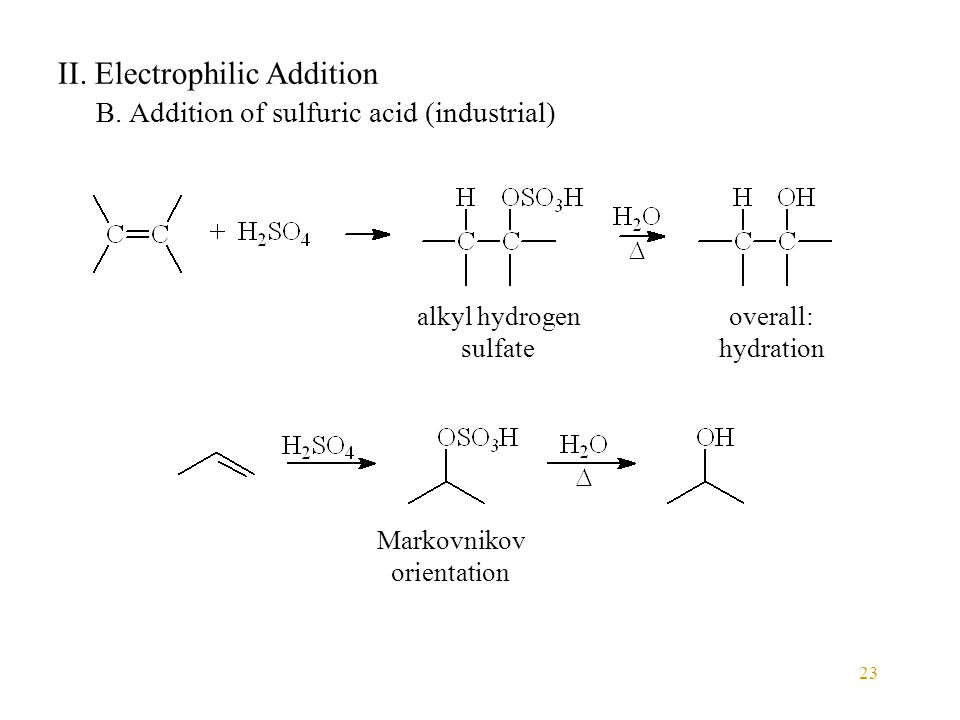 23 II. Electrophilic Addition B. Addition of sulfuric acid (industrial) alkyl hydrogen sulfate overall: hydration Markovnikov orientation