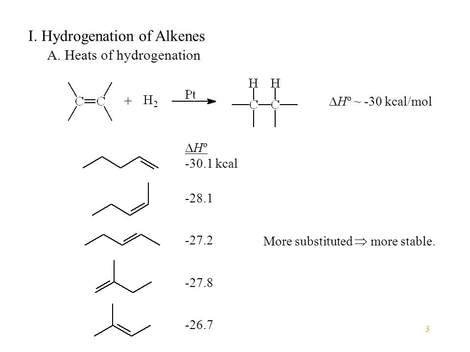 3 I. Hydrogenation of Alkenes A. Heats of hydrogenation  Hº ~ -30 kcal/mol  Hº -30.1 kcal -28.1 -27.2 -27.8 -26.7 More substituted  more stable.