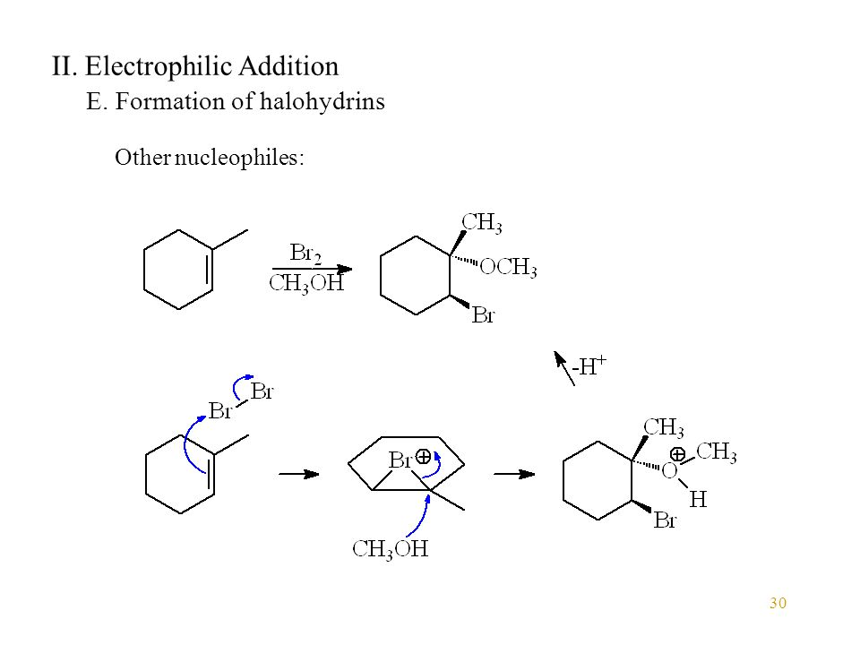30 II. Electrophilic Addition E. Formation of halohydrins Other nucleophiles: