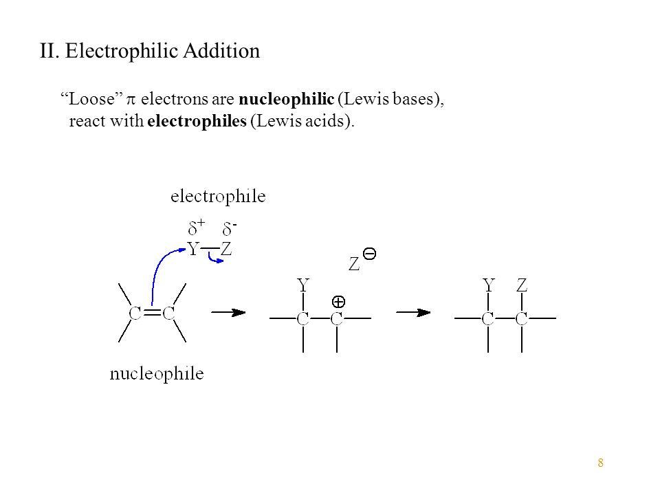 19 II.Electrophilic Addition A. Addition of hydrogen halides 4.