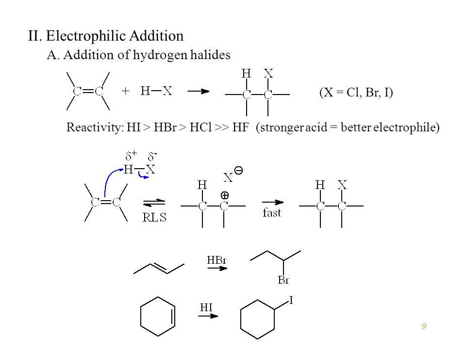 10 II.Electrophilic Addition A. Addition of hydrogen halides 1.