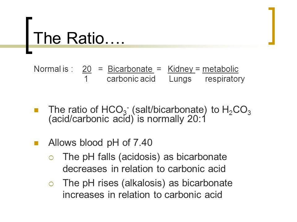 The Ratio….