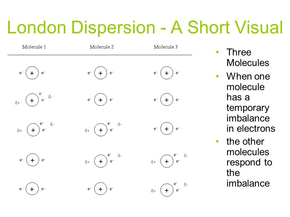 London Dispersion – Practice Which has stronger London dispersion forces, F 2 or Br 2 .