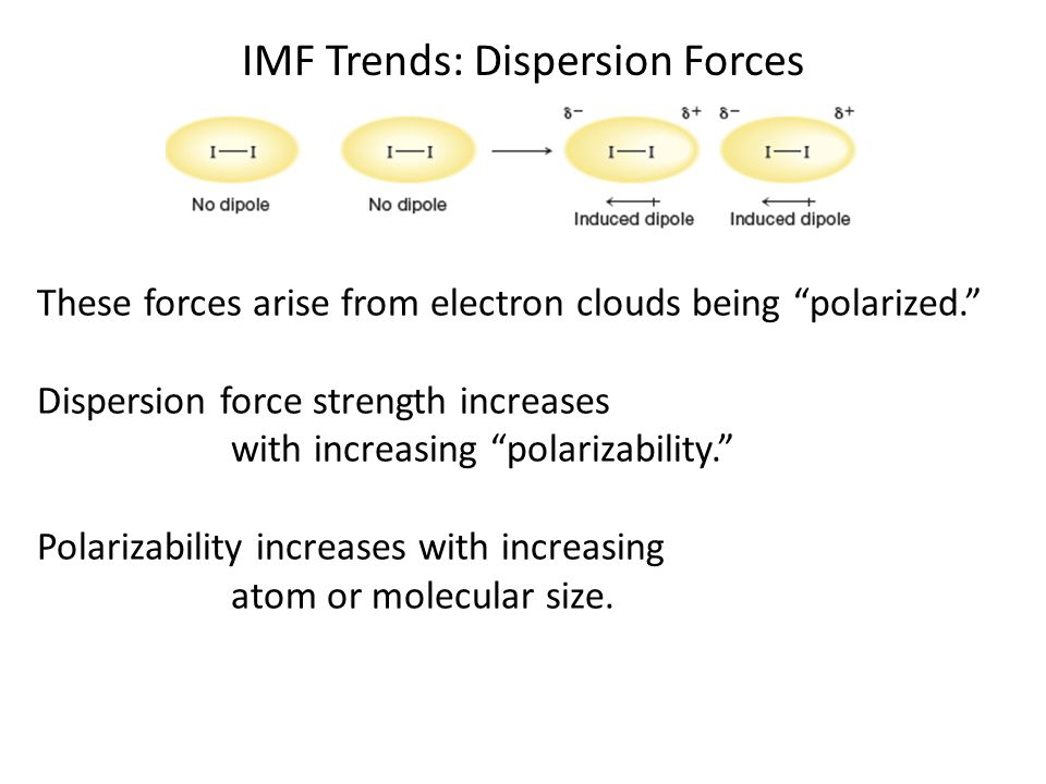 """IMF Trends: Dispersion Forces These forces arise from electron clouds being """"polarized."""" Dispersion force strength increases with increasing """"polariza"""
