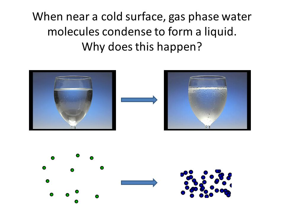 When near a cold surface, gas phase water molecules condense to form a liquid. Why does this happen?
