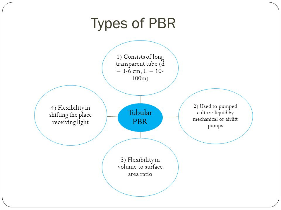 Types of PBR Tubular PBR 1) Consists of long transparent tube (d = 3-6 cm, L = 10- 100m) 2) Used to pumped culture liquid by mechanical or airlift pumps 3) Flexibility in volume to surface area ratio 4) Flexibility in shifting the place receiving light