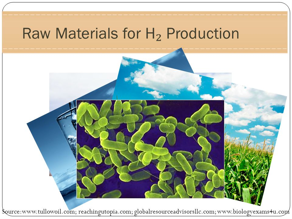 Raw Materials for H ₂ Production Source:www.tullowoil.com; reachingutopia.com; globalresourceadvisorsllc.com; www.biologyexams4u.com