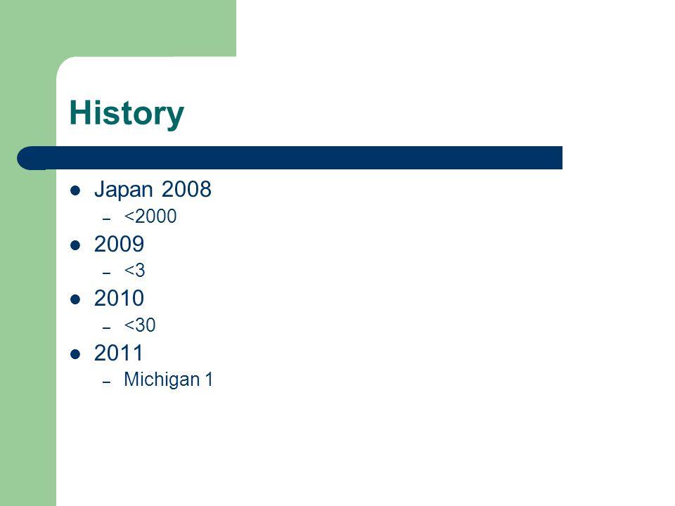 History Japan 2008 – <2000 2009 – <3 2010 – <30 2011 – Michigan 1