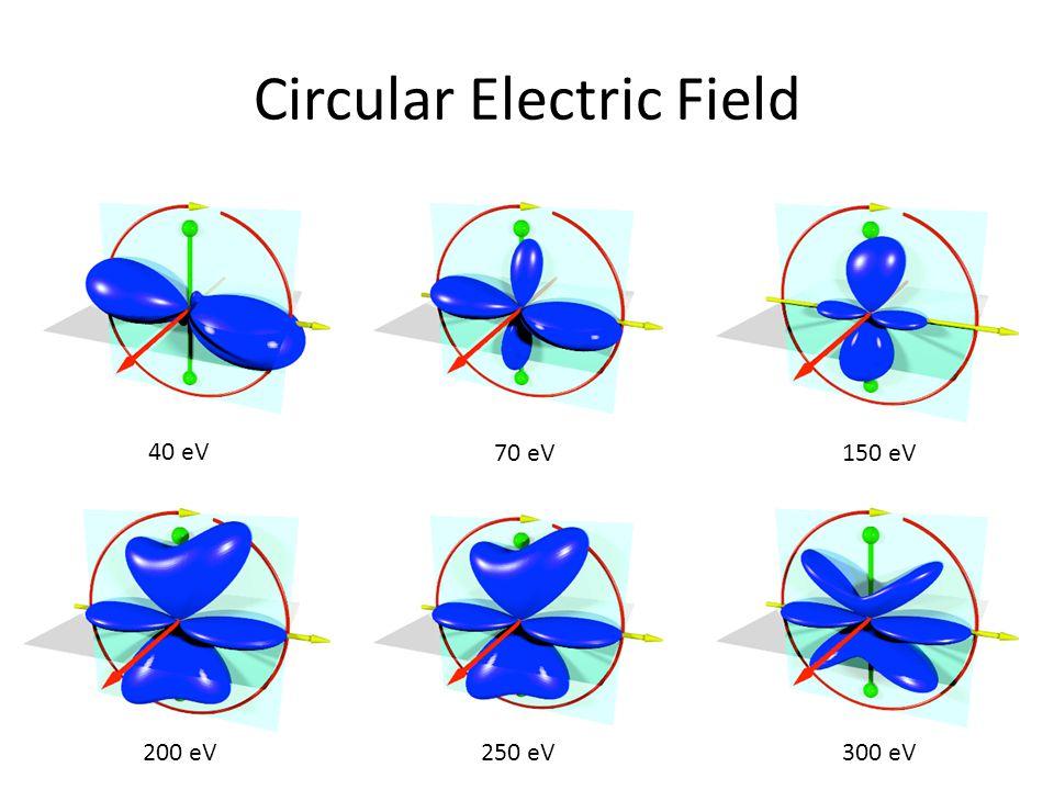 Circular Electric Field 40 eV 70 eV150 eV 200 eV250 eV300 eV