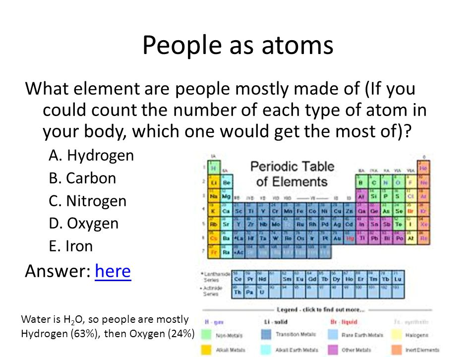 People by weight Different atoms are made up of different numbers of protons and neutrons, and thus have different masses (protons and neutrons have about the same mass and electrons hardly count for any mass).