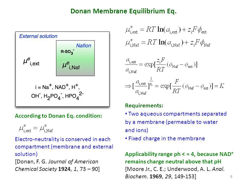Donan Membrane Equilibrium Eq. According to Donan Eq.