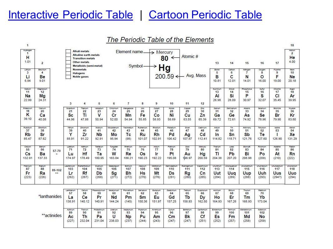 B.Properties of Water 1.