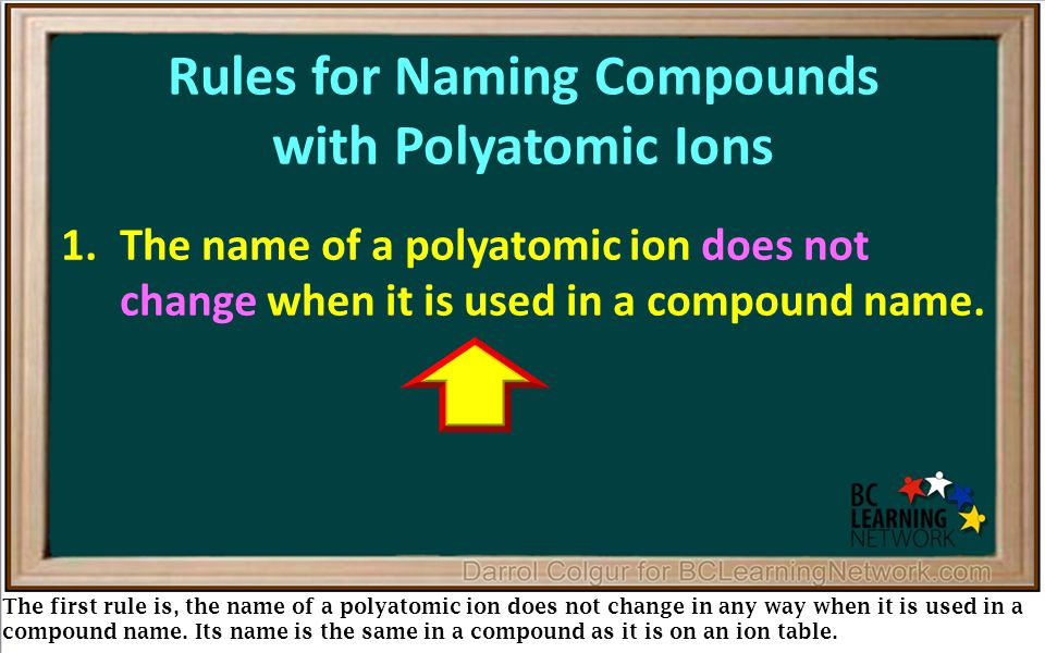 The first rule is, the name of a polyatomic ion does not change in any way when it is used in a compound name.