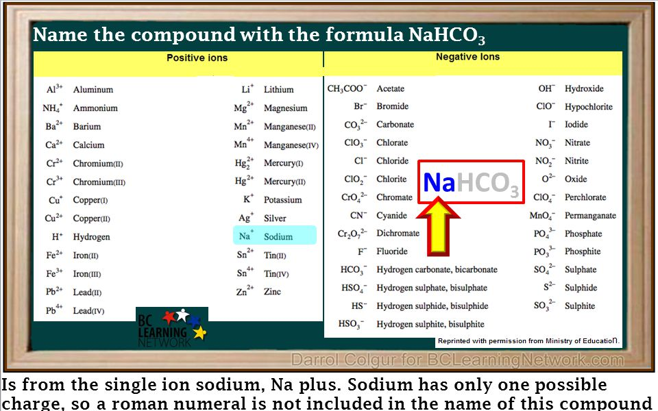 NaHCO 3 Is from the single ion sodium, Na plus.