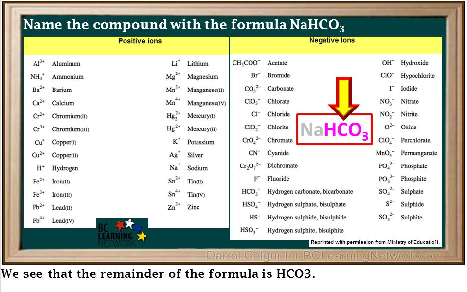 NaHCO 3 We see that the remainder of the formula is HCO3.