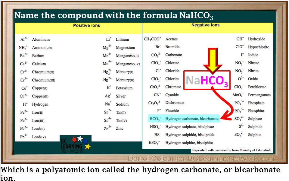 NaHCO 3 Which is a polyatomic ion called the hydrogen carbonate, or bicarbonate ion.