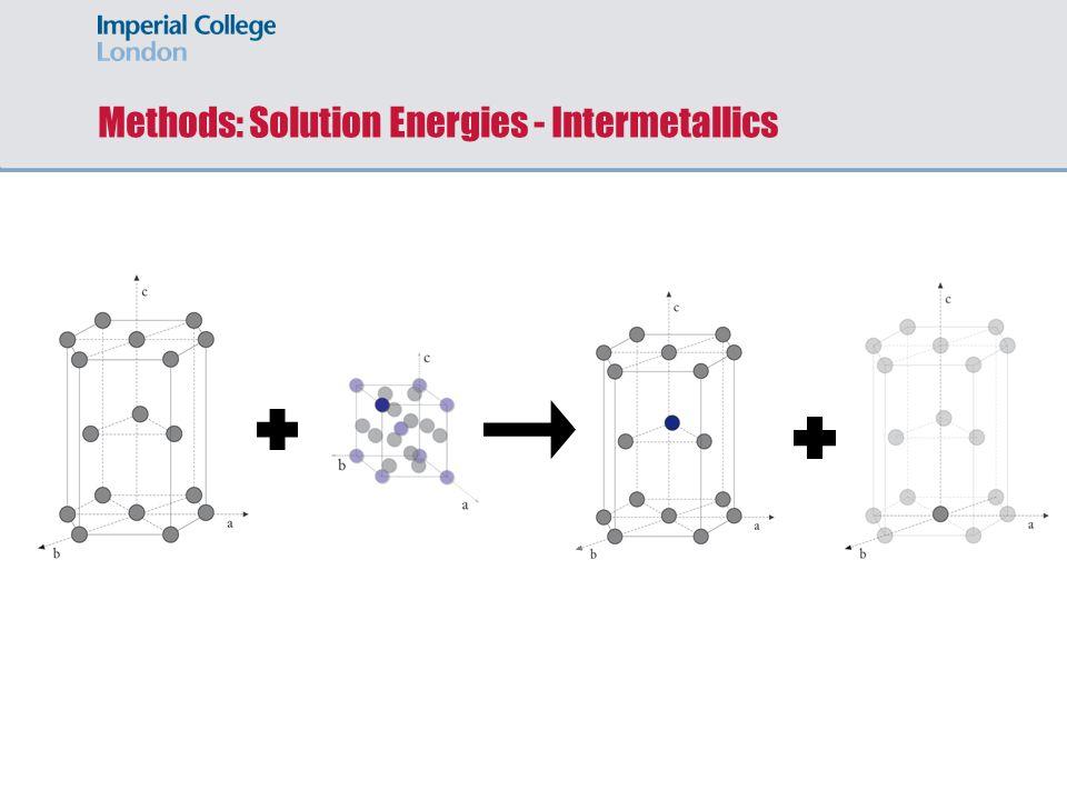Methods: Solution Energies - Intermetallics