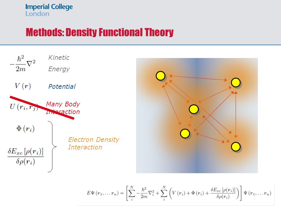 Methods: Density Functional Theory Kinetic Energy Potential Many Body Interaction Electron Density Interaction