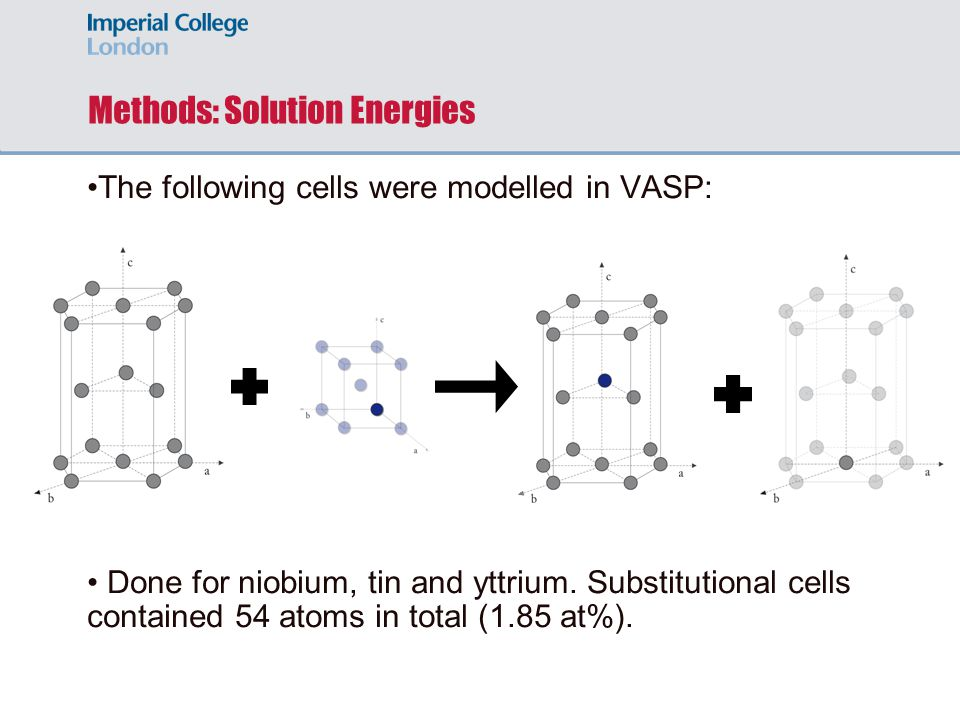 Methods: Solution Energies The following cells were modelled in VASP: Done for niobium, tin and yttrium.
