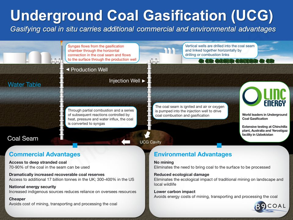 Gasifying coal in situ carries additional commercial and environmental advantages Underground Coal Gasification (UCG)