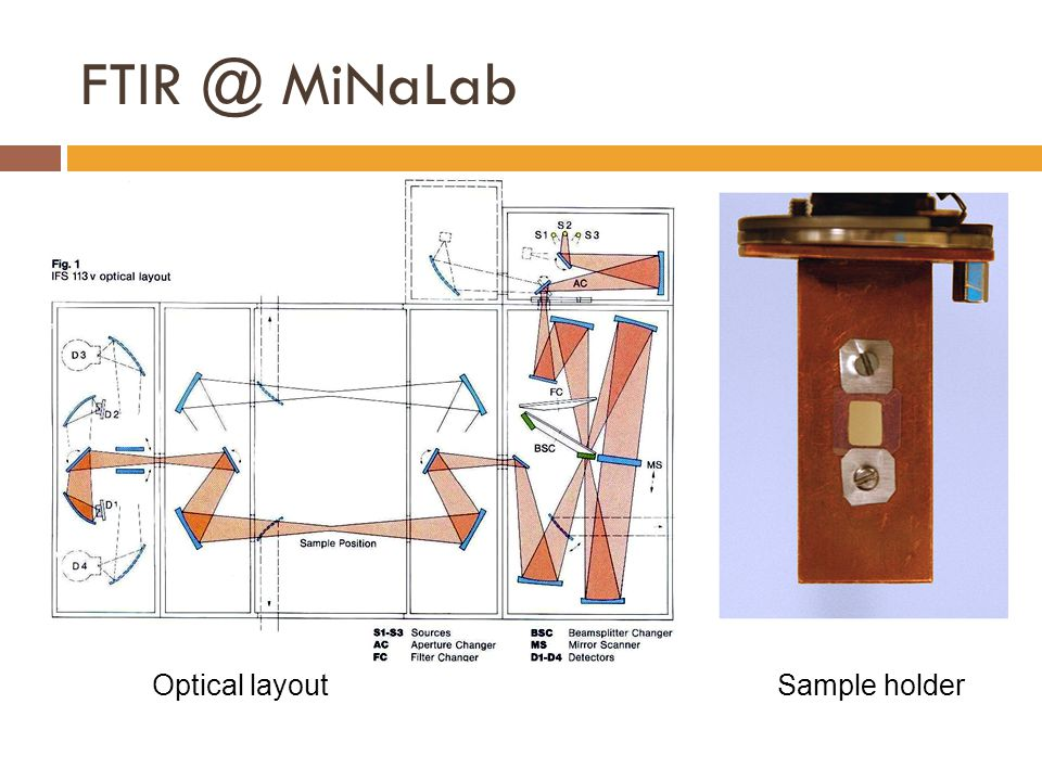 FTIR @ MiNaLab Optical layoutSample holder