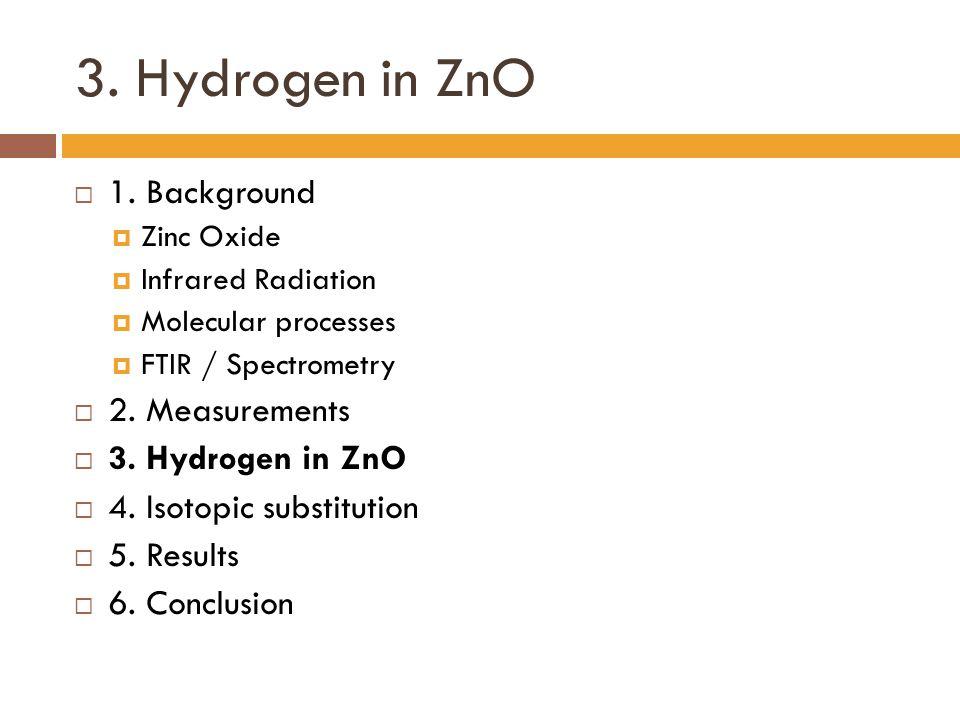 3. Hydrogen in ZnO  1. Background  Zinc Oxide  Infrared Radiation  Molecular processes  FTIR / Spectrometry  2. Measurements  3. Hydrogen in Zn