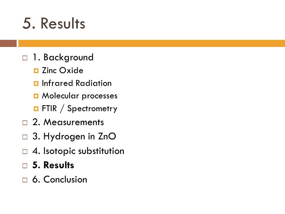5. Results  1. Background  Zinc Oxide  Infrared Radiation  Molecular processes  FTIR / Spectrometry  2. Measurements  3. Hydrogen in ZnO  4. I