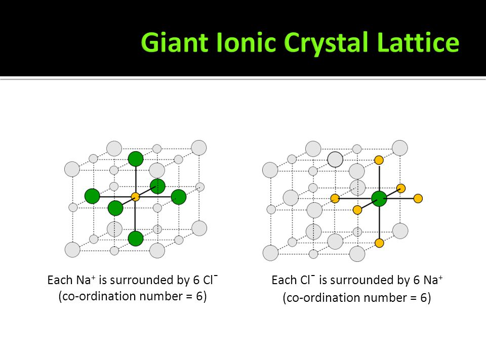  Oppositely charged ions held in a regular 3-dimensional lattice by electrostatic attraction  The Na + ion is small enough relative to a Cl¯ ion to