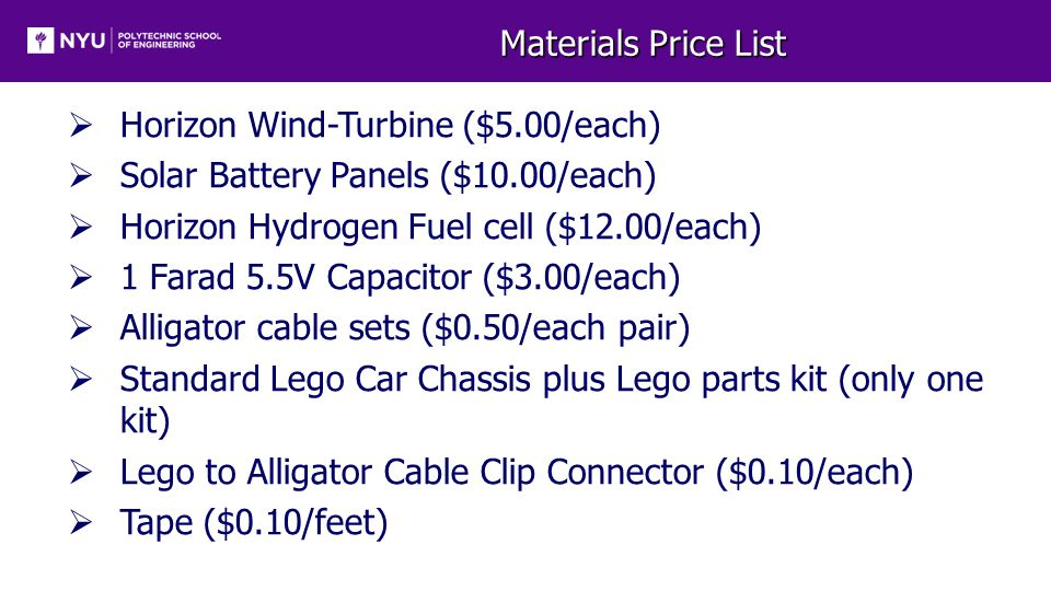 Materials Price List  Horizon Wind-Turbine ($5.00/each)  Solar Battery Panels ($10.00/each)  Horizon Hydrogen Fuel cell ($12.00/each)  1 Farad 5.5V Capacitor ($3.00/each)  Alligator cable sets ($0.50/each pair)  Standard Lego Car Chassis plus Lego parts kit (only one kit)  Lego to Alligator Cable Clip Connector ($0.10/each)  Tape ($0.10/feet)