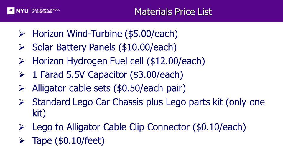 Materials Price List  Horizon Wind-Turbine ($5.00/each)  Solar Battery Panels ($10.00/each)  Horizon Hydrogen Fuel cell ($12.00/each)  1 Farad 5.5