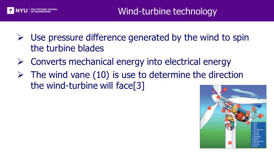 Wind-turbine technology  Use pressure difference generated by the wind to spin the turbine blades  Converts mechanical energy into electrical energy  The wind vane (10) is use to determine the direction the wind-turbine will face[3]