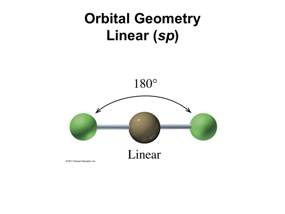Orbital Geometry Linear (sp)