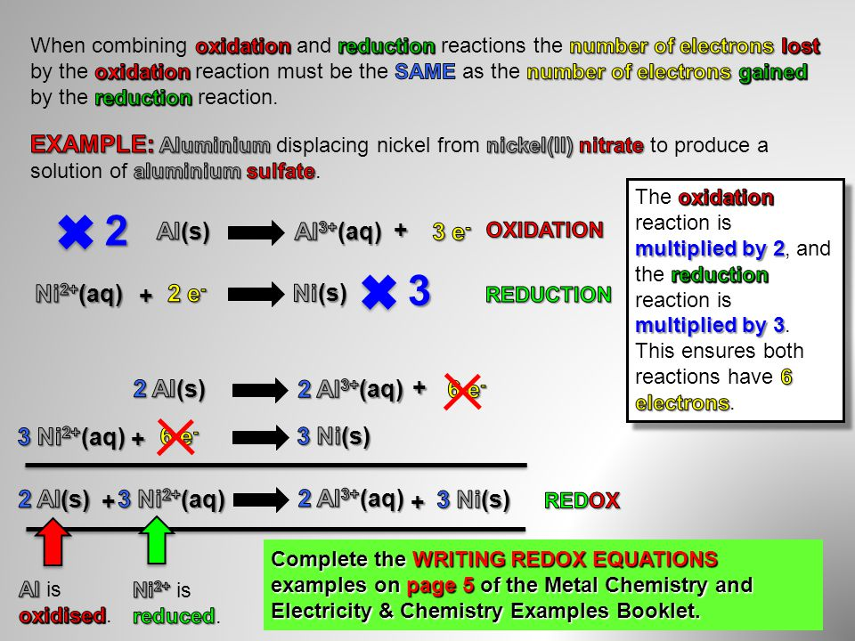 + + + +2 3+ + Complete the WRITING REDOX EQUATIONS examples on page 5 of the Metal Chemistry and Electricity & Chemistry Examples Booklet.