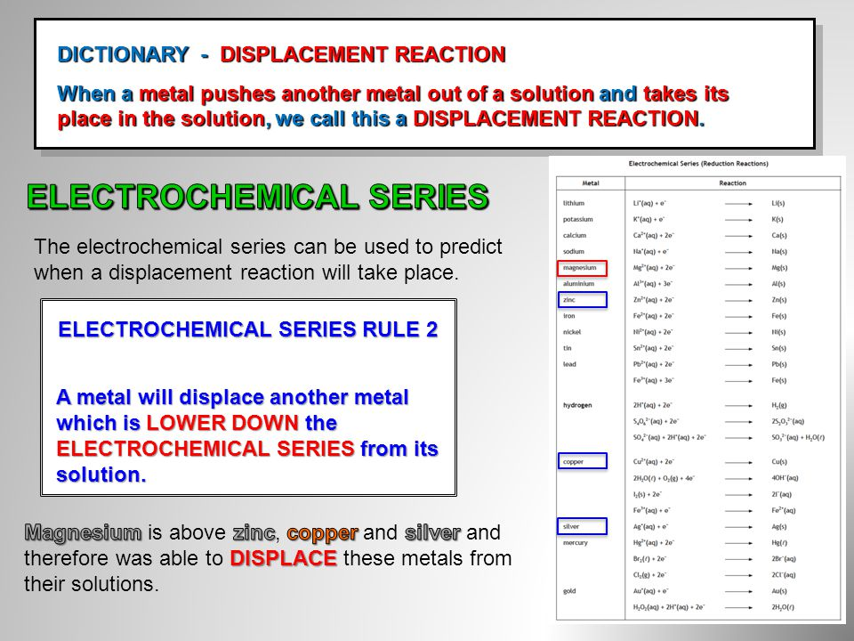 DICTIONARY - DISPLACEMENT REACTION When a metal pushes another metal out of a solution and takes its place in the solution, we call this a DISPLACEMENT REACTION.
