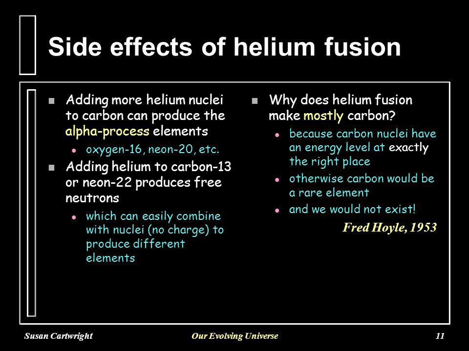 Susan CartwrightOur Evolving Universe11 Side effects of helium fusion n Adding more helium nuclei to carbon can produce the alpha-process elements l oxygen-16, neon-20, etc.