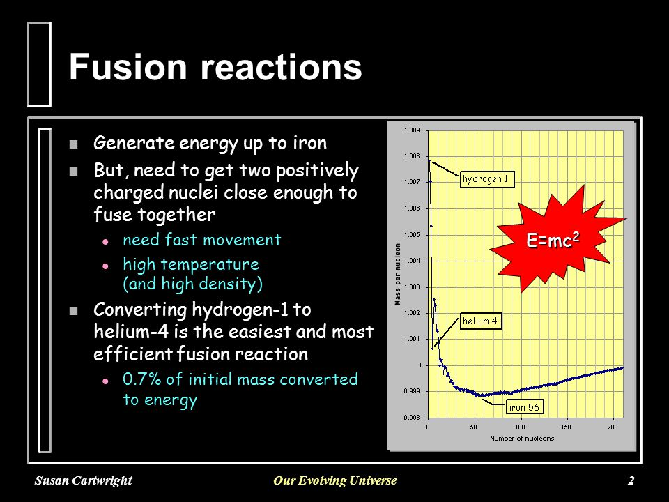 Susan CartwrightOur Evolving Universe2 Fusion reactions n Generate energy up to iron n But, need to get two positively charged nuclei close enough to fuse together l need fast movement l high temperature (and high density) n Converting hydrogen-1 to helium-4 is the easiest and most efficient fusion reaction l 0.7% of initial mass converted to energy E=mc 2