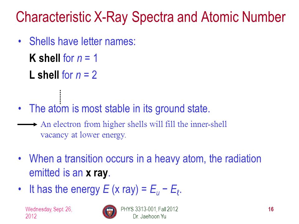 Characteristic X-Ray Spectra and Atomic Number Shells have letter names: K shell for n = 1 L shell for n = 2 The atom is most stable in its ground state.