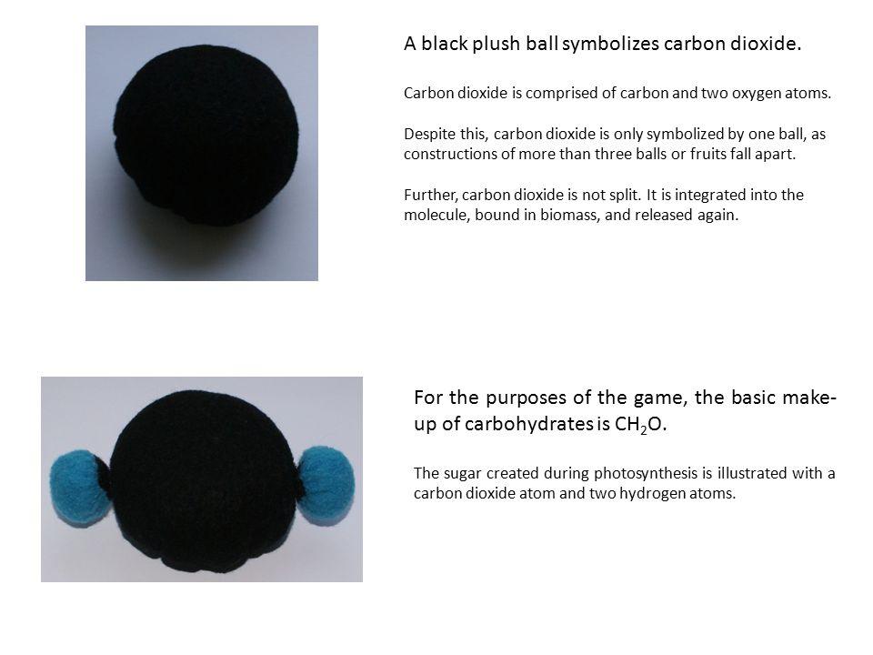 A black plush ball symbolizes carbon dioxide.