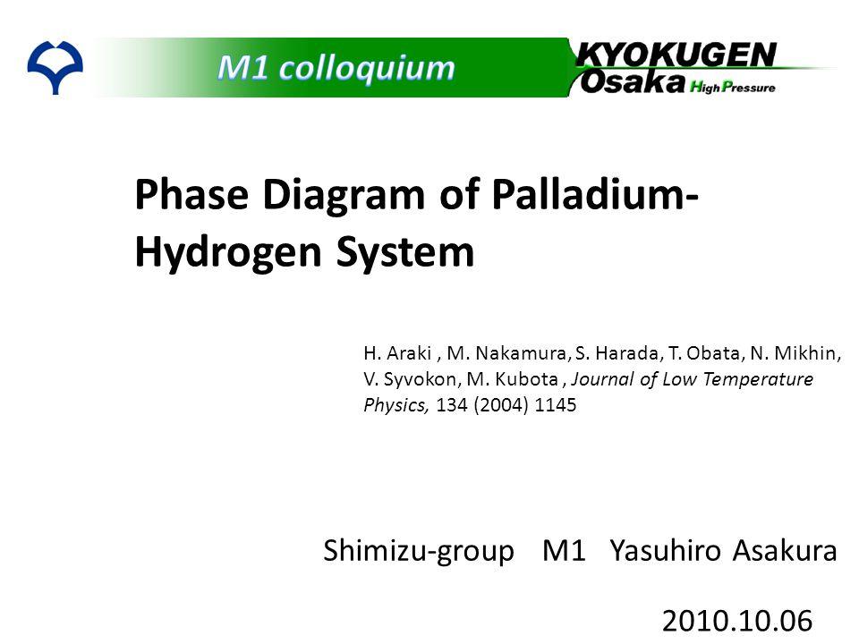 2010.10.06 Shimizu-group M1 Yasuhiro Asakura Phase Diagram of Palladium- Hydrogen System H.