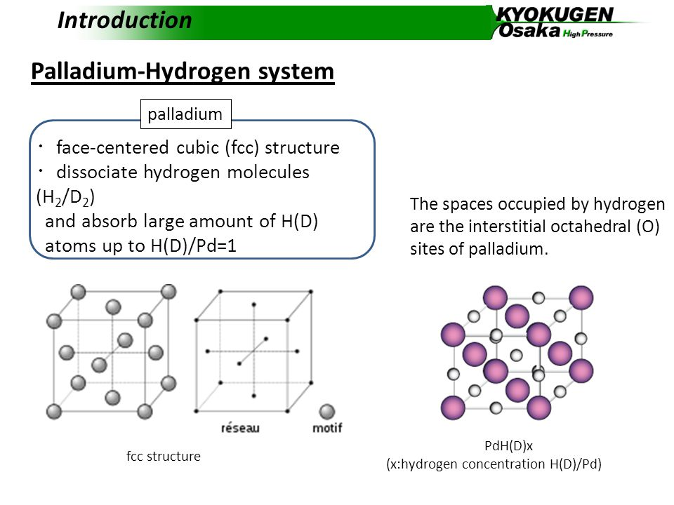 Introduction Palladium-Hydrogen system fcc structure palladium ・ face-centered cubic (fcc) structure ・ dissociate hydrogen molecules (H 2 /D 2 ) and absorb large amount of H(D) atoms up to H(D)/Pd=1 The spaces occupied by hydrogen are the interstitial octahedral (O) sites of palladium.