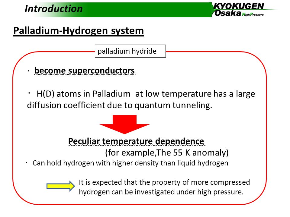 Introduction Motivation Like previous figure, the phase diagram of the Pd-H(D) system around 55 K was rather complicated because of the long-range-ordering of hydrogen in Pd with a long relaxation time.
