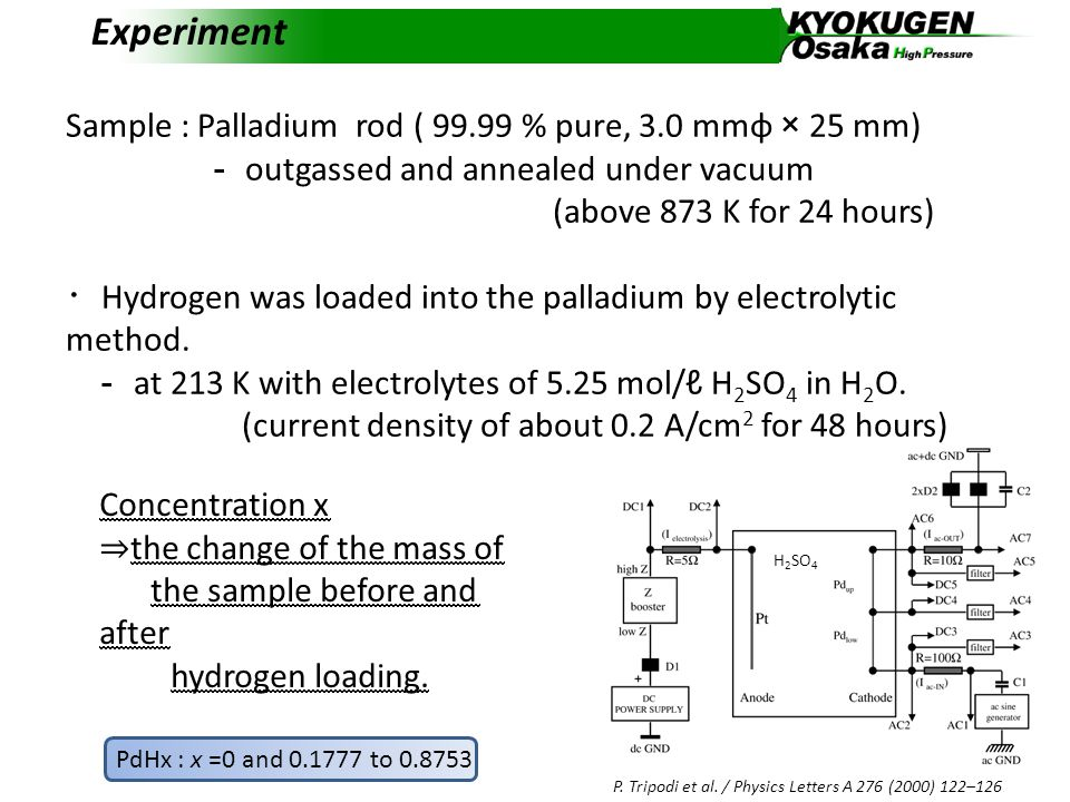 Experiment Sample : Palladium rod ( 99.99 % pure, 3.0 mmφ × 25 mm) - outgassed and annealed under vacuum (above 873 K for 24 hours) ・ Hydrogen was loaded into the palladium by electrolytic method.
