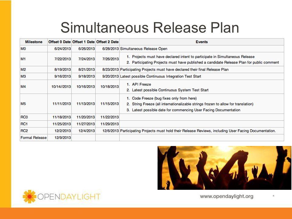 www.opendaylight.org * Simultaneous Release Plan *