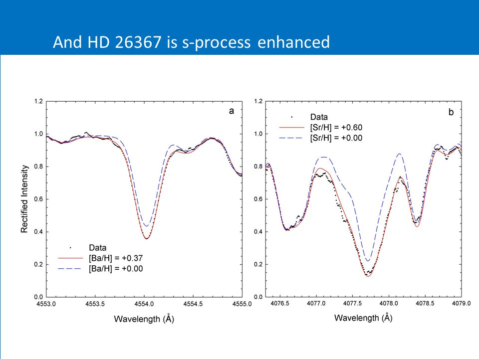 And HD 26367 is s-process enhanced