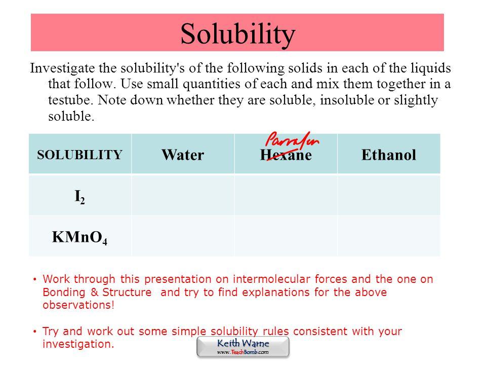 Dissolution of a salt